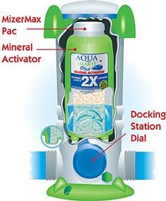 aqua-smarte-cutaway-with-callouts
